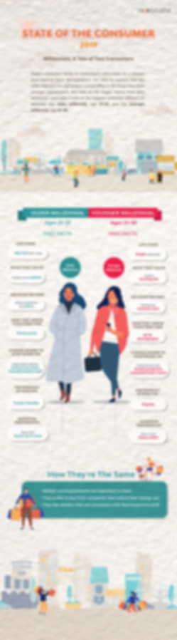 Infographic_Older-Younger Millennials_fi