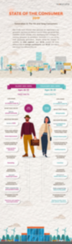 Infographic_Gen X_final_without call to