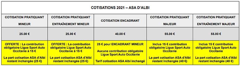 Cotisations ASA Albi 2021.png