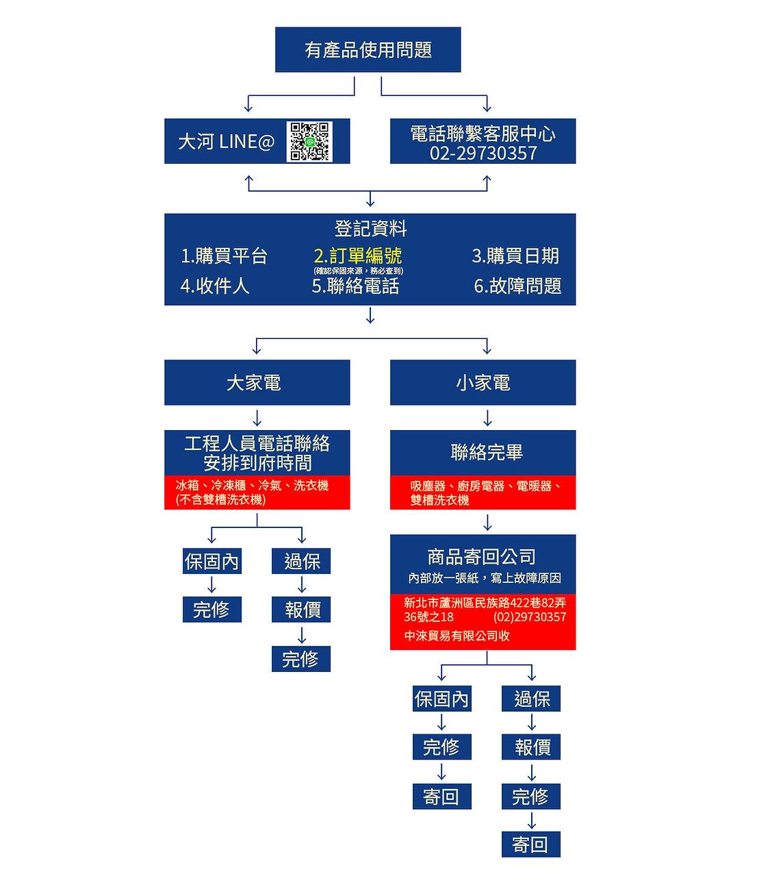 報修流程.jpg