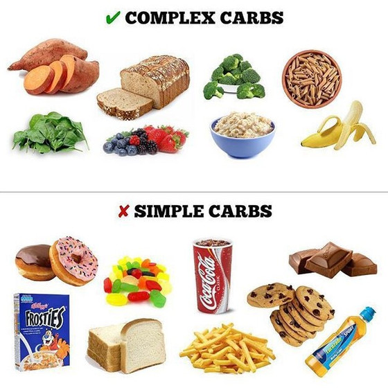 What's the deal with carbs?