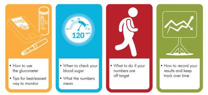 monitoringdiabetes_v2.jpg