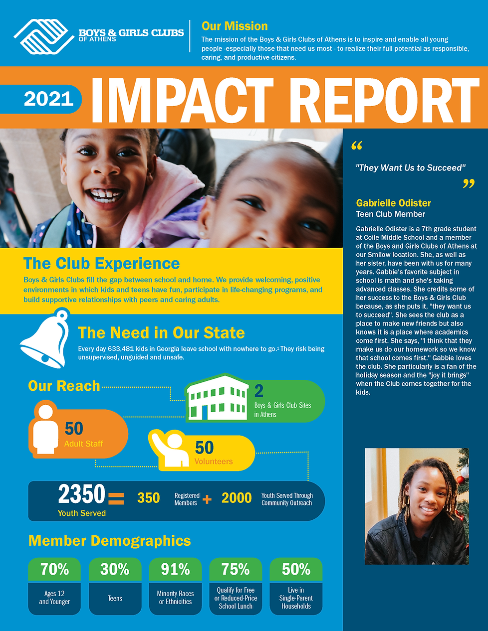 ClubAlliance_Impact_Report_Template_0119