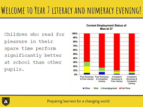 Numeracy and Literacy presentation.PNG