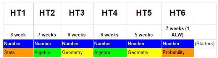 Year 8 Maths.JPG