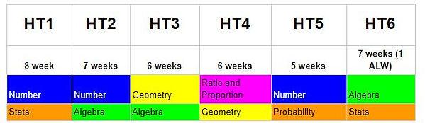 Year 7 -8 Maths.JPG