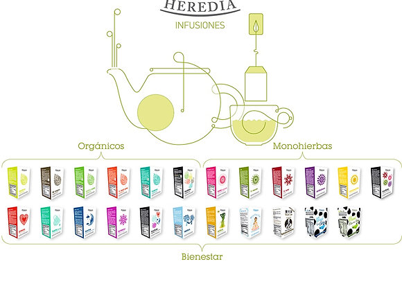 Té HEBRAS CHOCOLATE (Heredia)