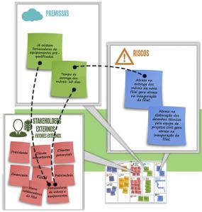 Você sabe a diferença entre premissas e restrições de projetos?