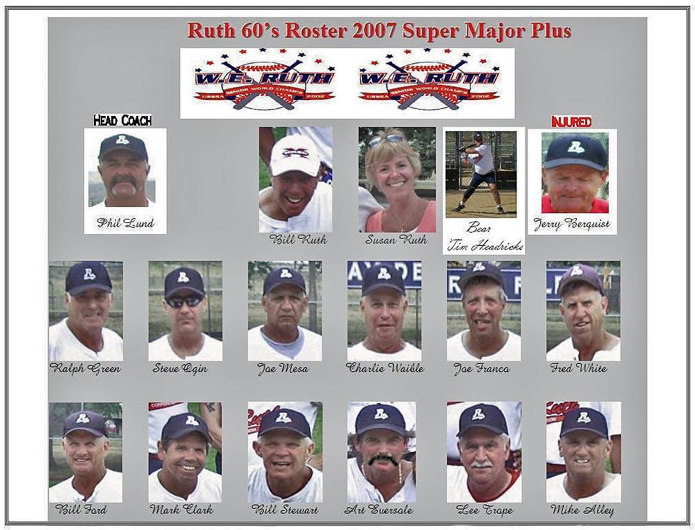 W.E.Ruth.Team.Roster.2007.jpg