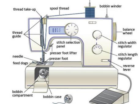Sewing Machine parts/anatomy