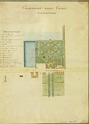 Специальный план подмосковного юсуповского села Алексеевское, первая половина XIX века