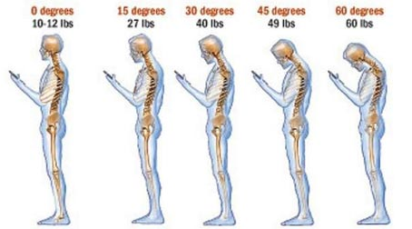 Have you checked your posture lately?