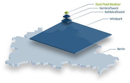Dual-Fluid_Grafiken_DE_RGB_STARK - Maximale Kraft, minimale Fläche.jpg