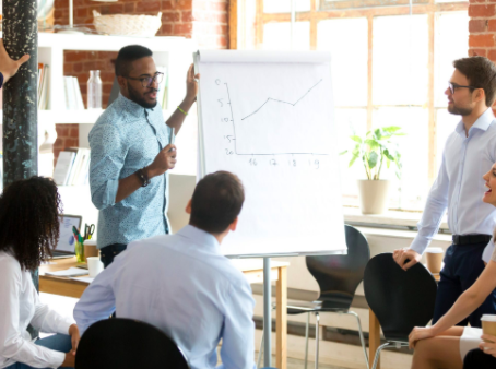 Principles of Agile Sales
