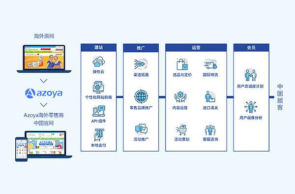 业务介绍-配图-02.jpg