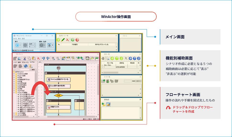 usg-winactor-screen.png