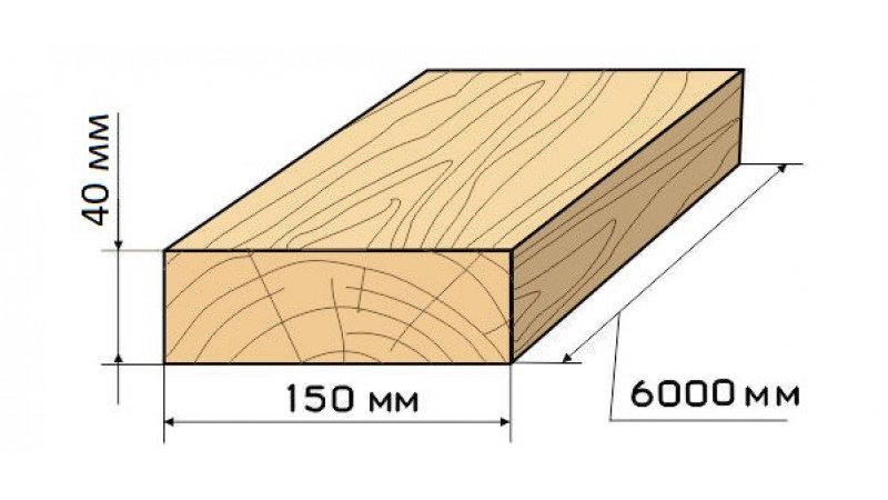 Доска обрезная 40х150х6000 цена за 1 шт.