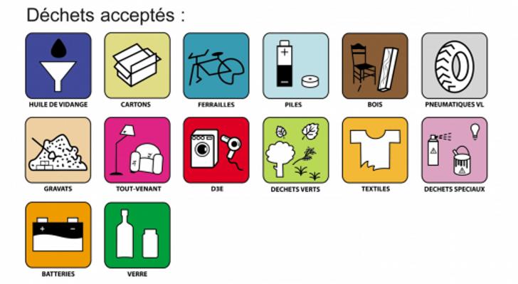 Déchets acceptés en déchetteries