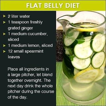 231891-Flat-Belly-Diet-Water.jpg