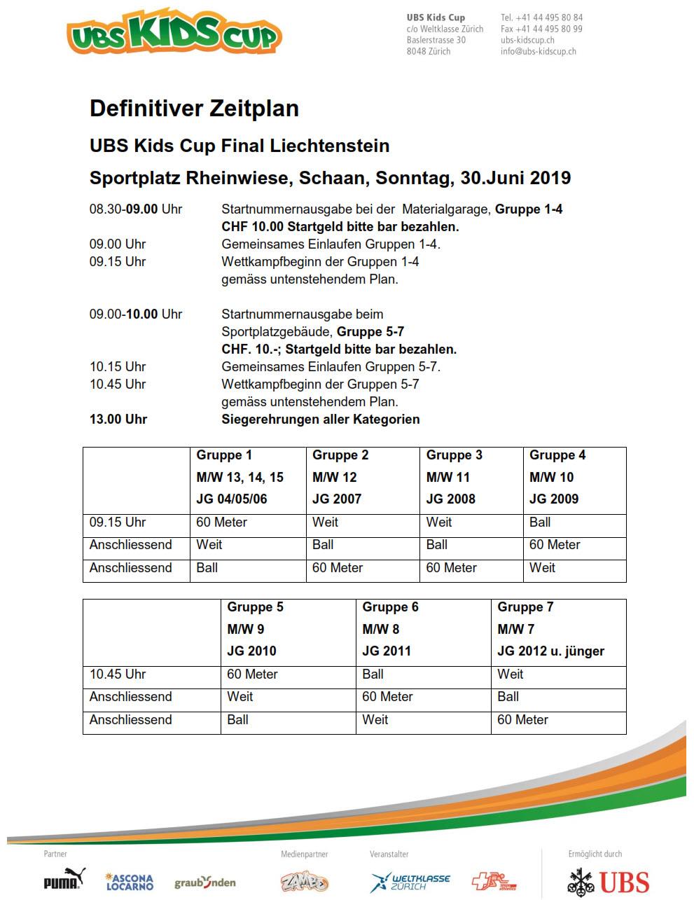 UBS Kids Cup Finale