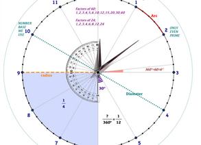 Create Your Own Math Clock