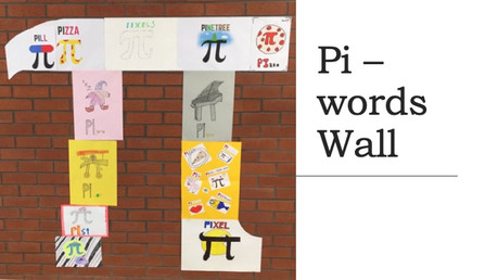 Pi-Wall Activity
