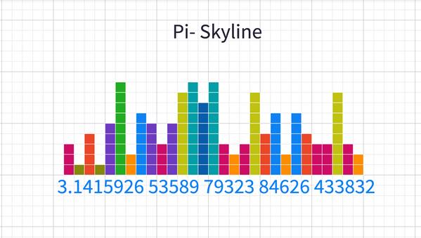 Pi - Skyline