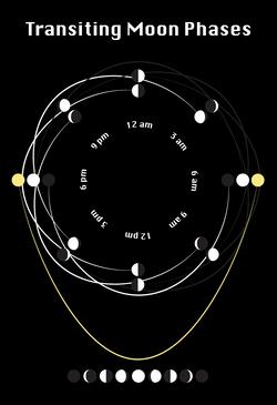 moonphases dark-01