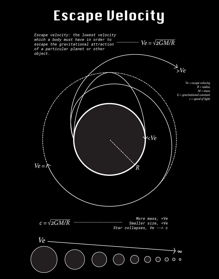 blackholes-02.png