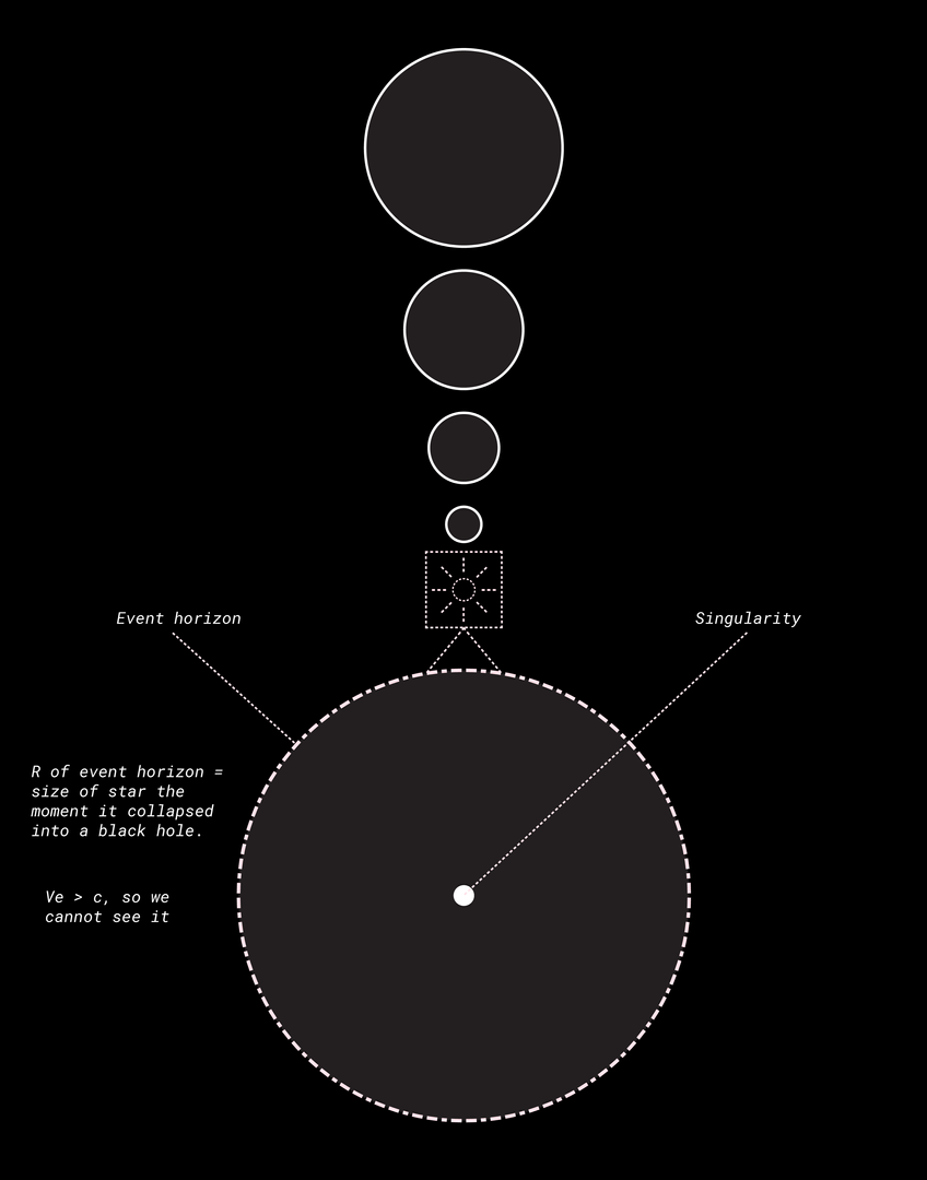 blackholes-03.png