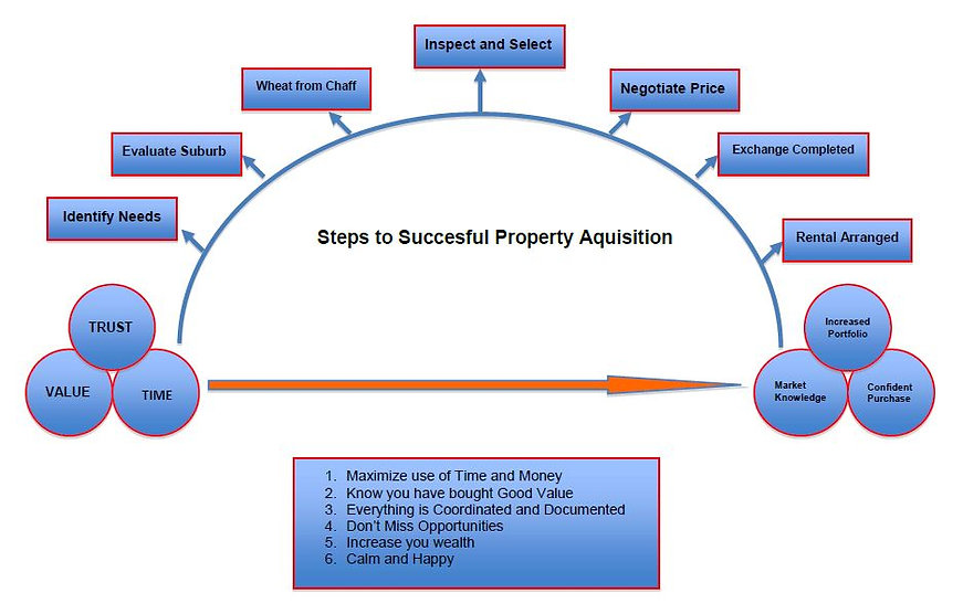 Property Services.jpg