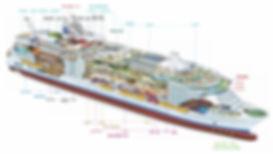 DeckPlansOverview.jpg