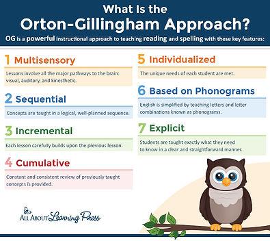 Orton-Gillingham-Infographic-750x690.jpg