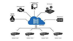cyberbio_system_iot_aa.jpg