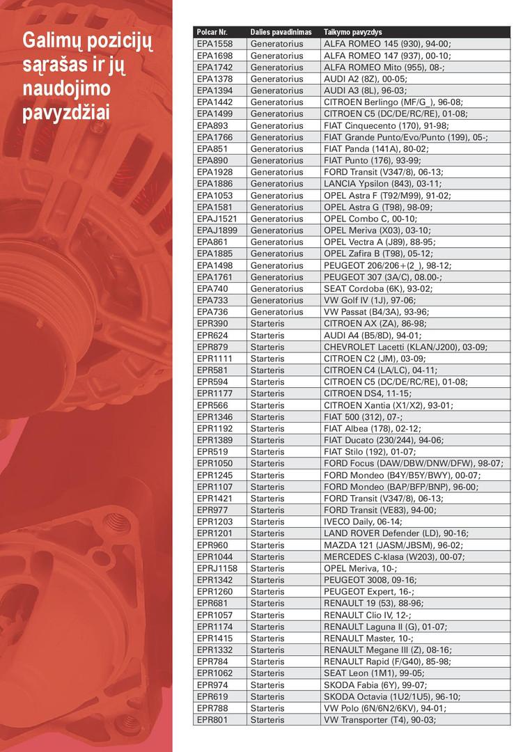 2019-07-Regenerowane-alternatory-i-rozru