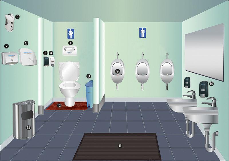 Washroom Hygiene Solution