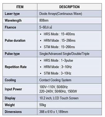 Caractéristiques techniques Diode laser Clearlight LD 808