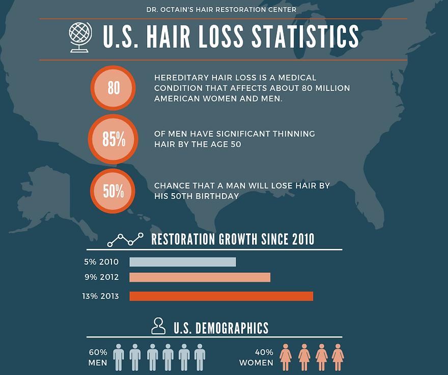 Hair Loss (1).png