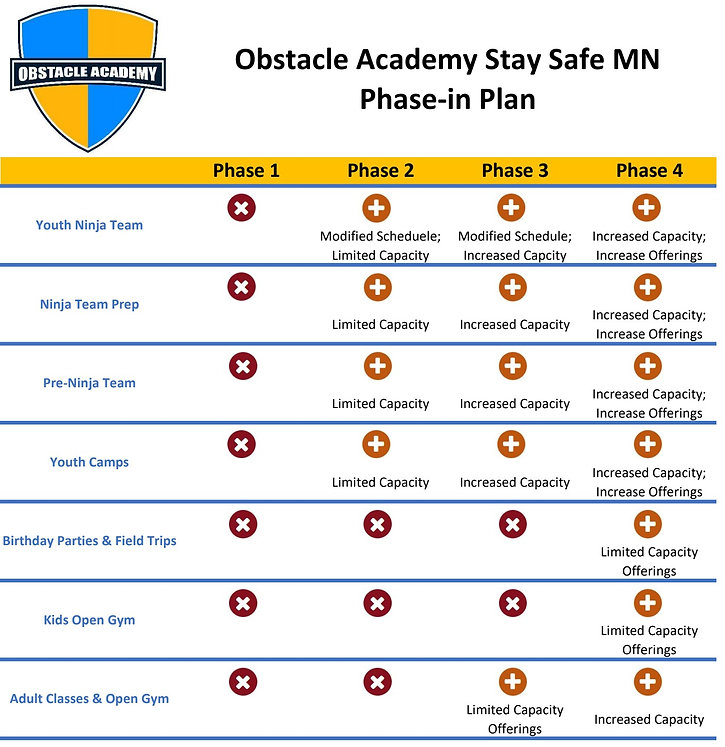 OA Stay Safe MN Phase in Grid -- JPEG.jp