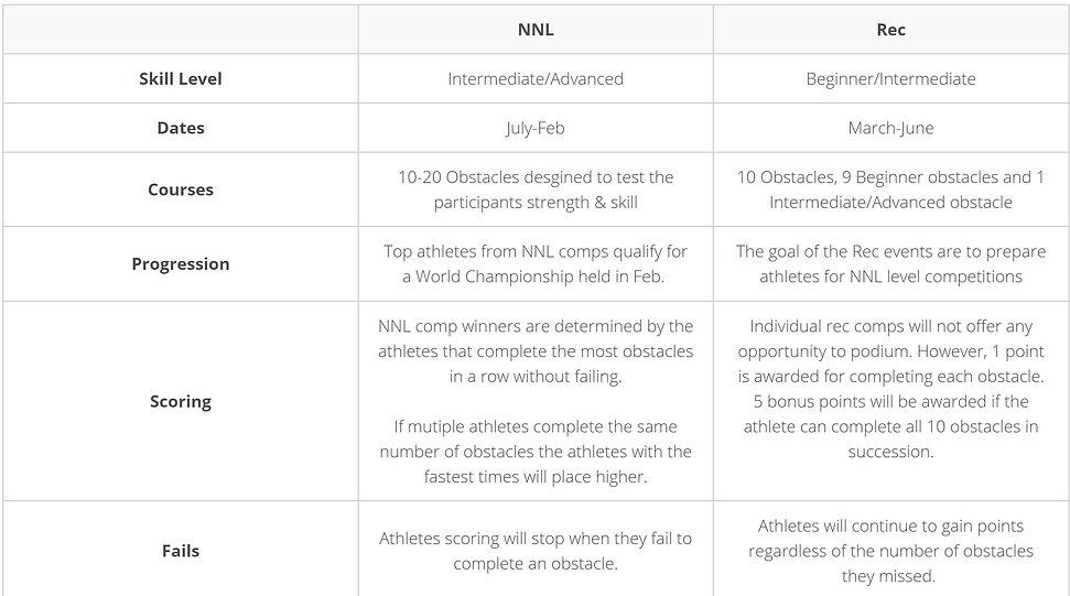 NNL vs Rec.jpg