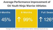 Why a Ninja Team?