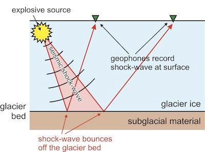 seismic_schematic_thumb.jpg