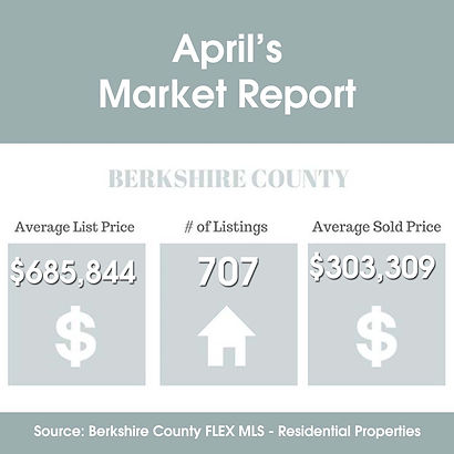 April Market Report.jpg
