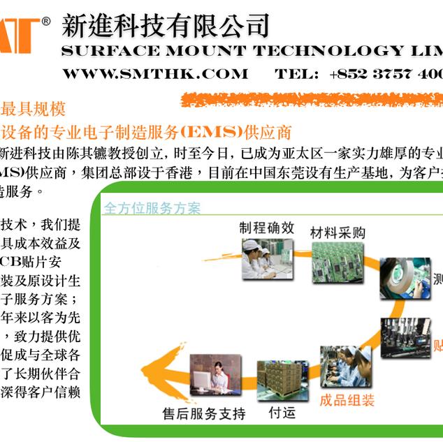 Surface Mount Technology Ltd