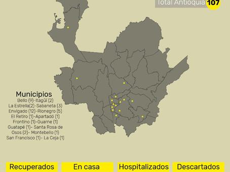 Con 6 nuevos casos reportados, el número de contagiados por coronavirus en Antioquia asciende a 107