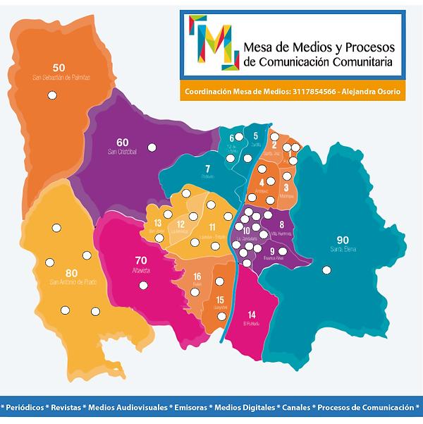 Mesa de Medios - Base de Datos - Mapa.pn