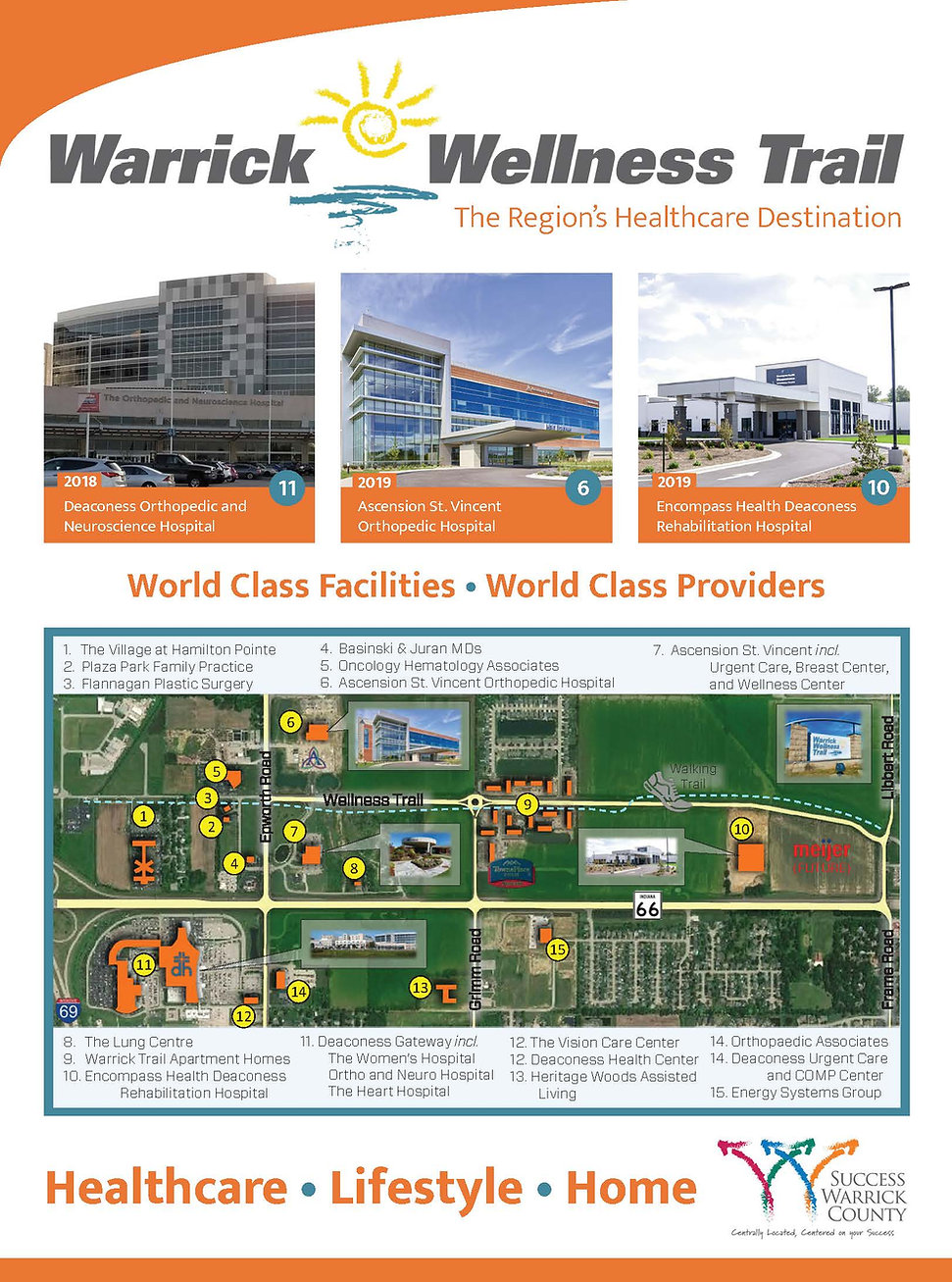 Warrick Wellness New1.jpg