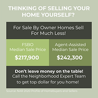 Real Estate Marketing by Think BIG