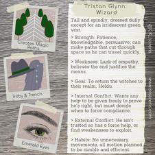 Tristan Glynn Character Board