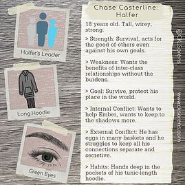 Chase Casterline Character Board.jpg